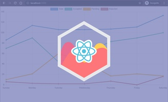 How to Use React and Chart.js