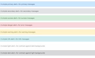 How to use Django Messages Framework