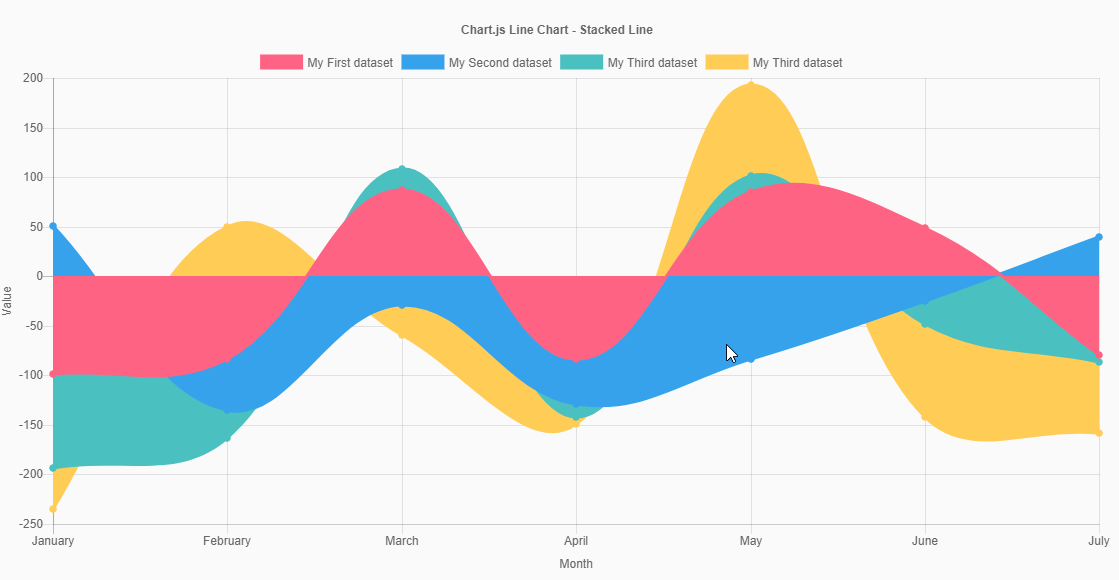 5 Awesome Javascript Libraries for Data Visualization