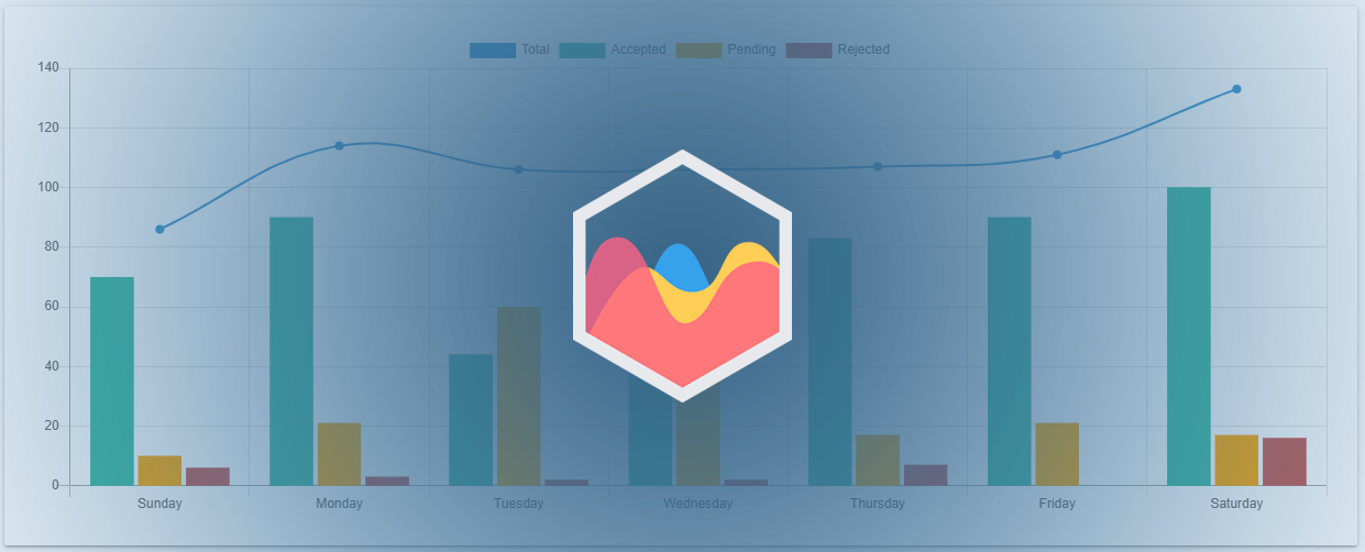 How to use Chart.js | 11 Chart.js Examples