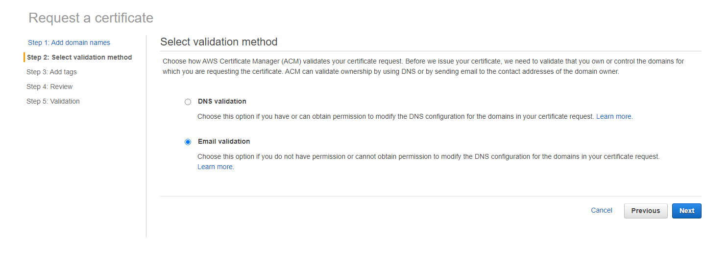 AWS email validation