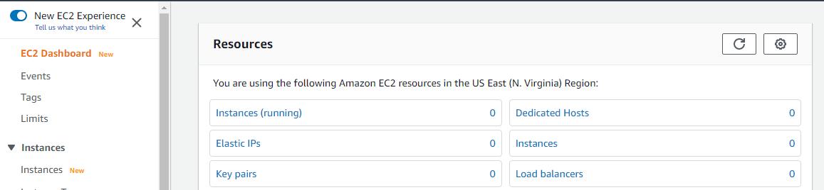 AWS EC2 Load Balancer