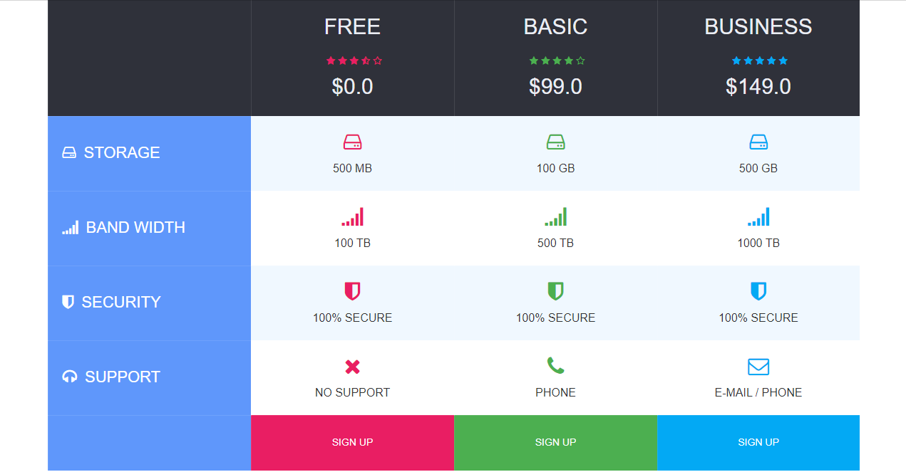 Bootstrap Pricing Table CodePen by Prem Regmi