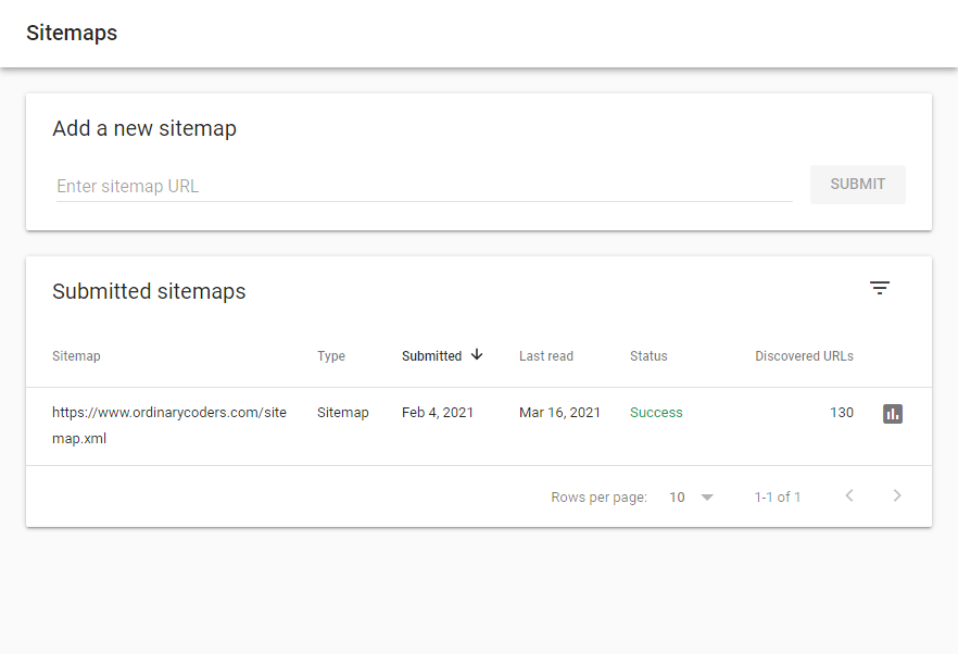 Google Search Console Indexed Sitemap