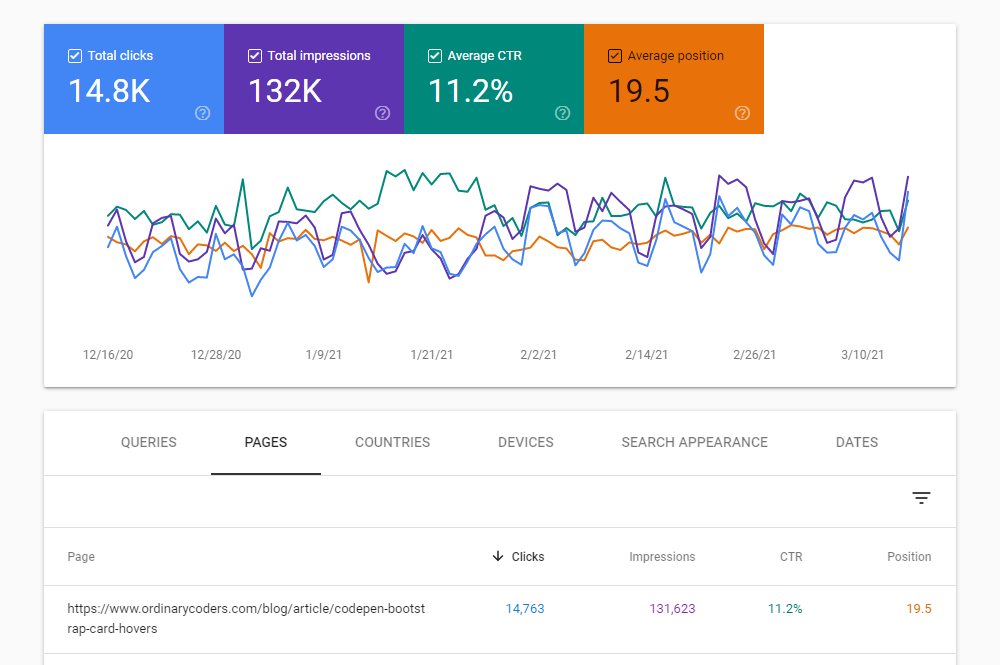 Google Search Console Performance Tool