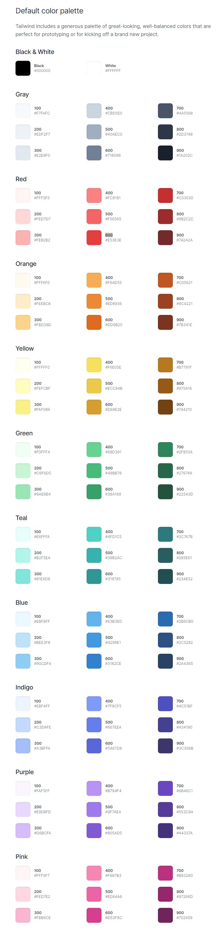 Tailwindcss colors