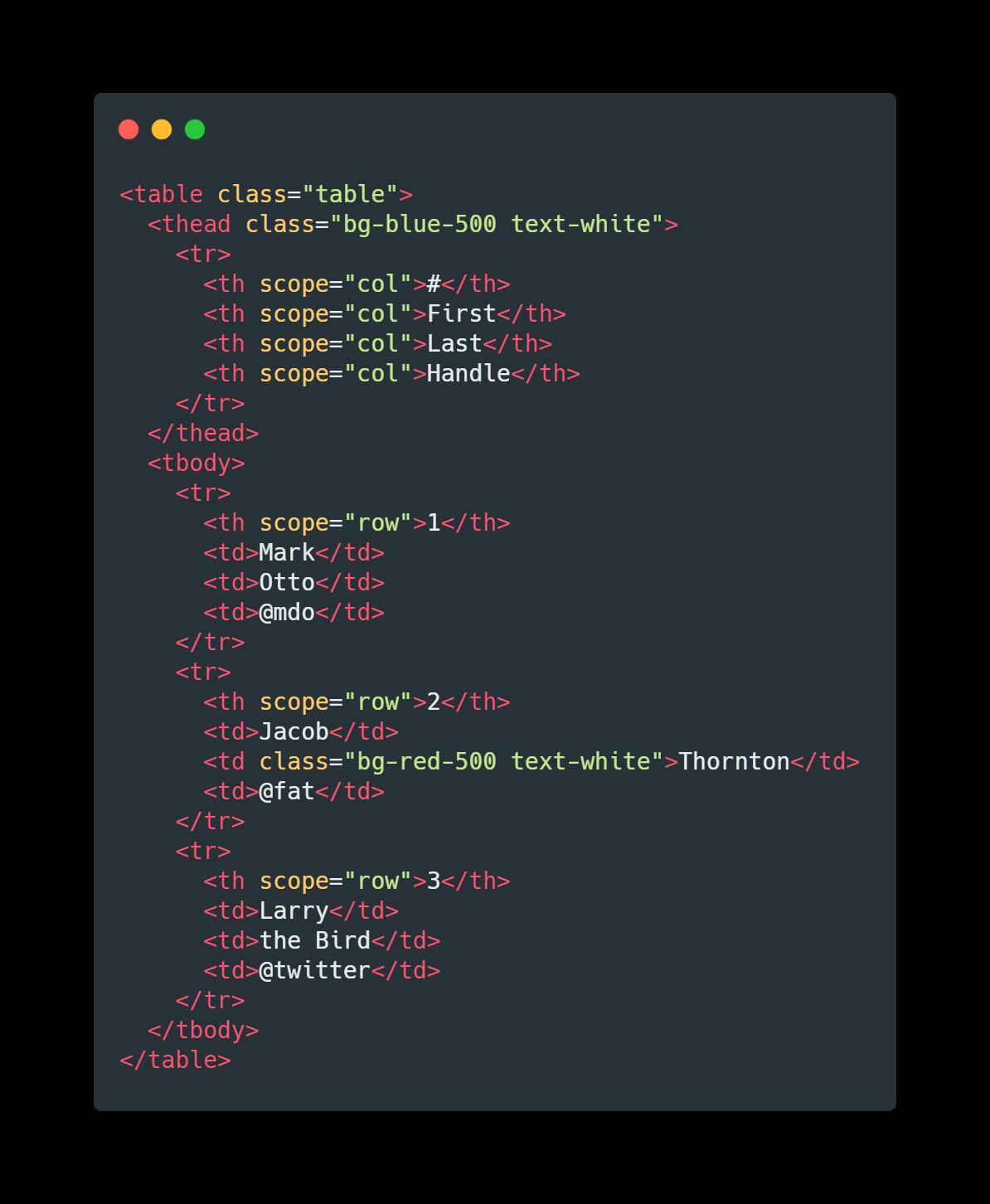 Tailwind CSS Tables Plugin