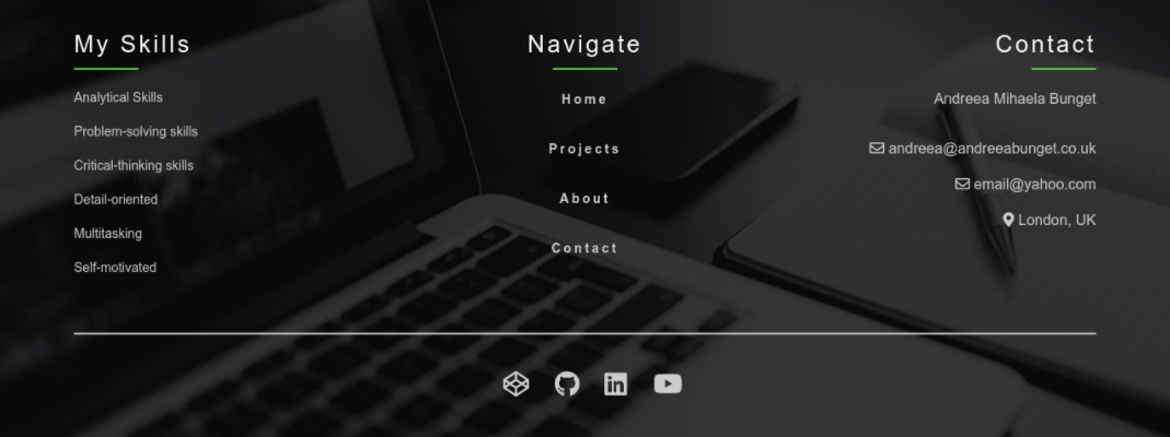 Responsive footer bootstrap